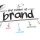 La funzione commerciale del marchio