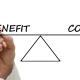 Capitalizzazione costi di ricerca e sviluppo – modifica Oic 24